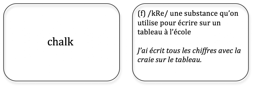 French Essay Phrases Degree Programs - image 6